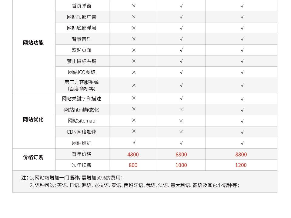 企業云官網_09.jpg
